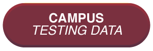Campus Testing Data Button
